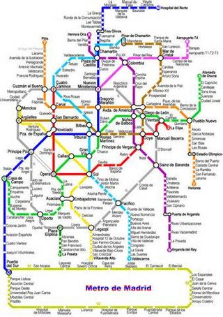 Metro map of Madrid