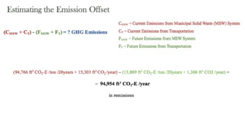 Emissions calculations